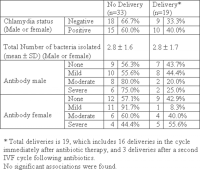 women-nude-effect-of-antibiotics-on-sperm-amoxicillan-redhead-russian-porn